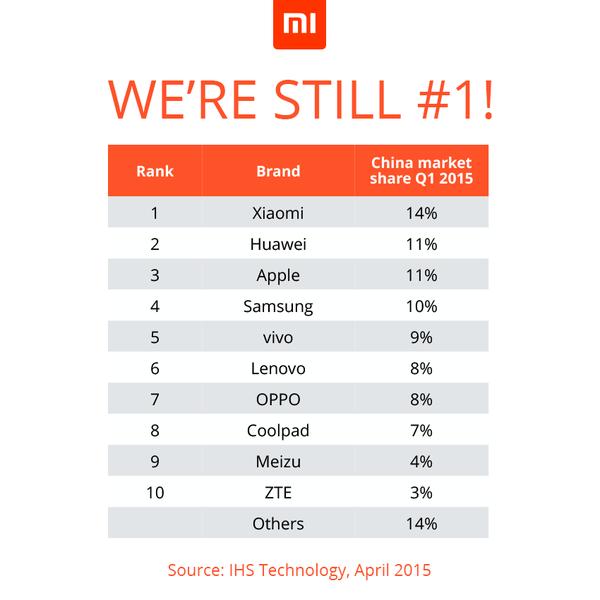 Dati Xiaomi