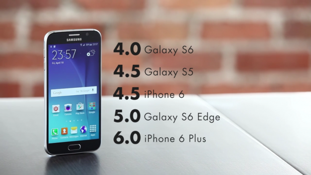 SquareTrades-Galaxy-S6-breakability-test_2