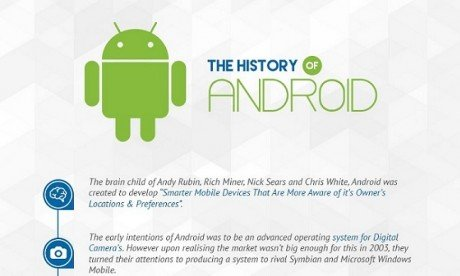 The History of Android OS M