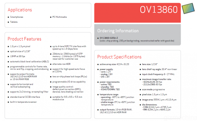 OV13860-specs