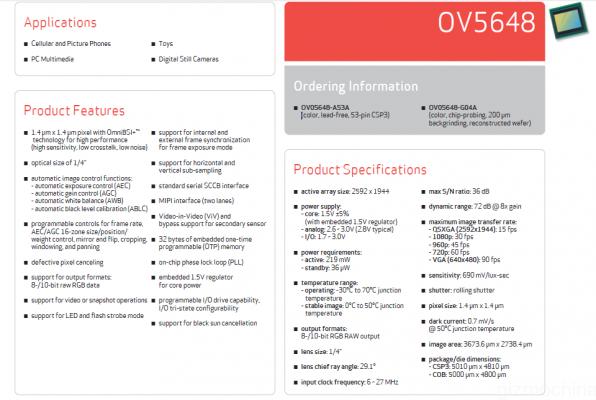 OV5648-specs