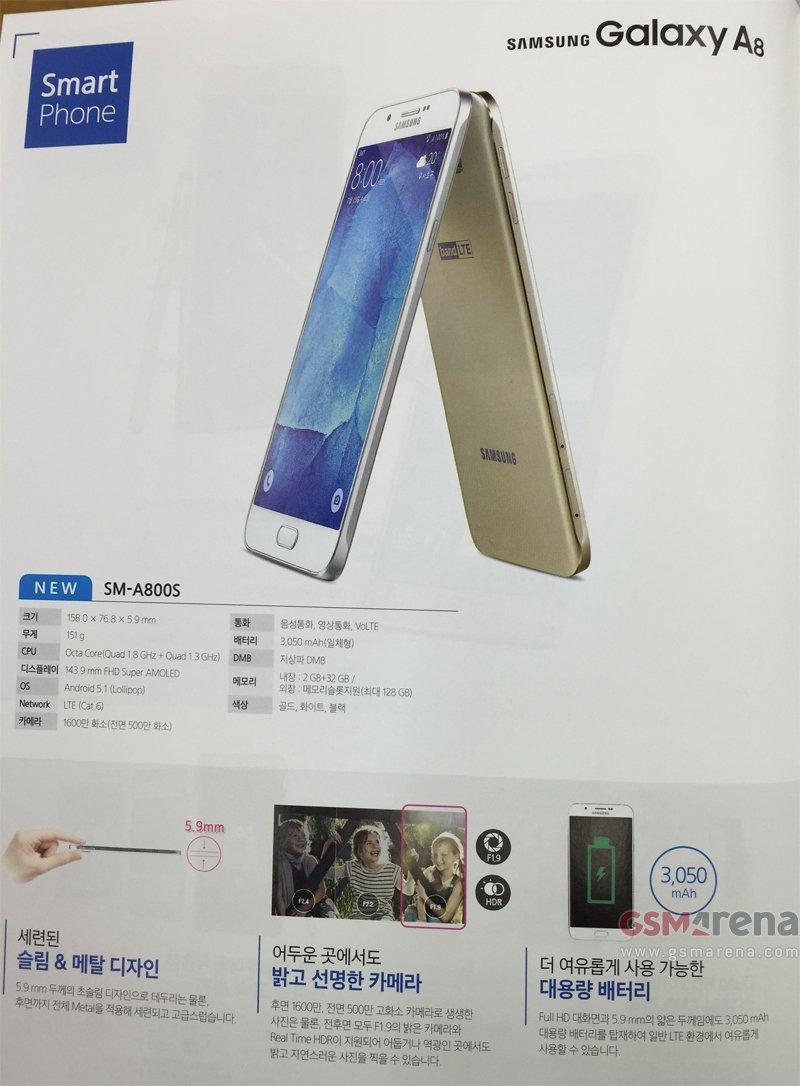 Samsung Galaxy A8 Trapelano Le Specifiche Tecniche
