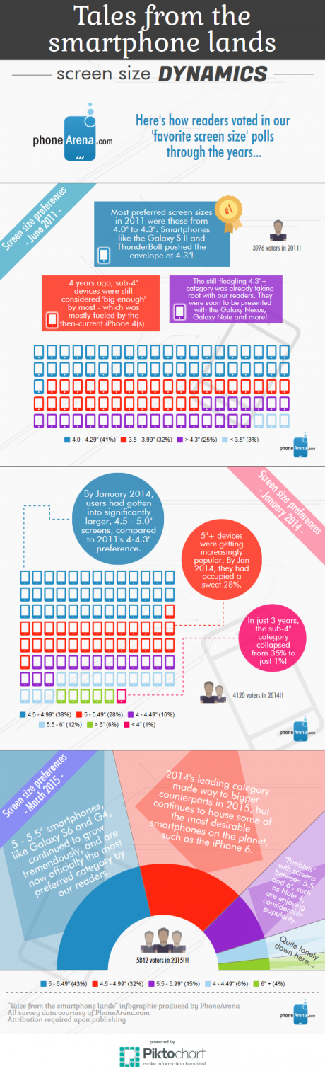 Tales-from-the-smartphone-lands-infographic