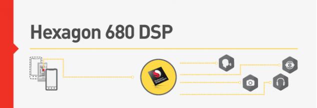 snapdragon_820_dsp_2