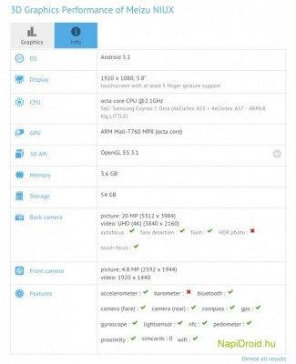 Meizu-NIUX-GFXBench-610x751