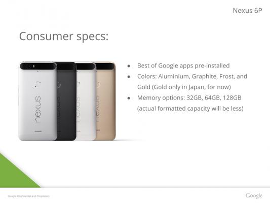 Nexus 6P 16