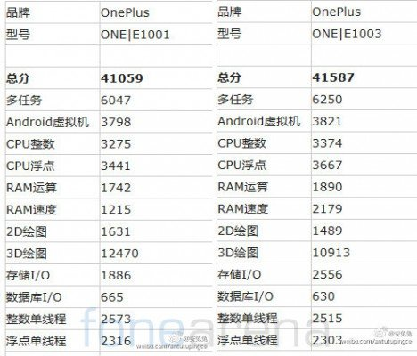 OnePlus-E1001-and-E1003-leak