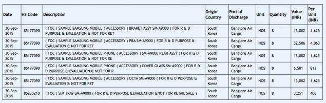 Samsung-Galaxy-A9-Zauba-Listing