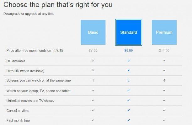 netflix-plan-details