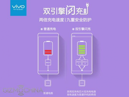 Vivo-teases-dual-charging-for-the-X6