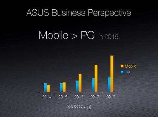 asus_mobile_pc_2018