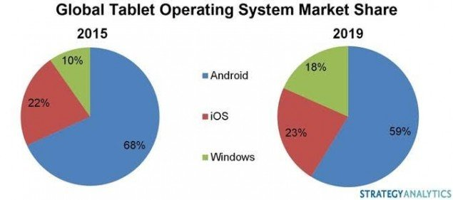tablet2019