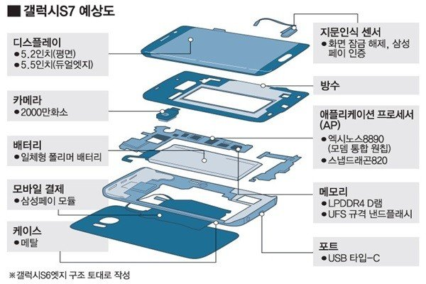 Samsung-Galaxy-S7-and-S7-edge-Features-Leak