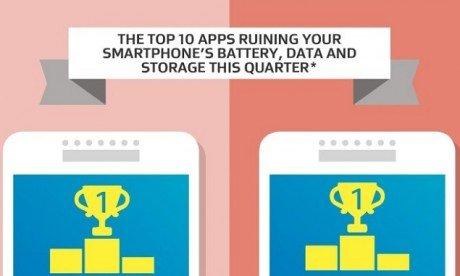 Avg app batteria