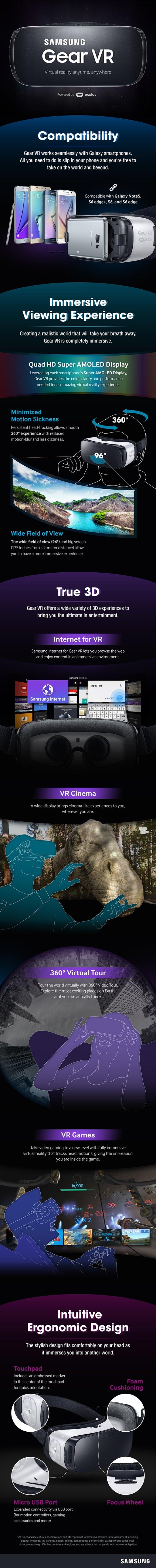info gear VR
