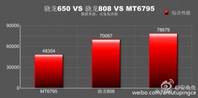 Chipset-comparison-e1452781149400