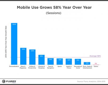 app-crescita-2016