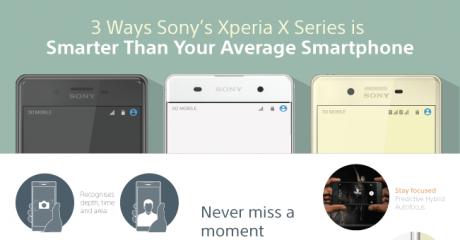 Sony X series infographic 539f97a33f8f46eb713c751f128a0378 4