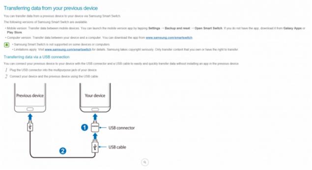 USB-OTG-Diagram