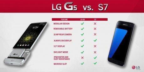 Lg g5 samsung galaxy s7 comparison1