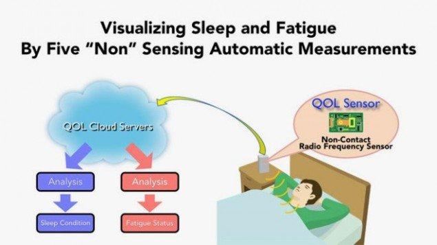 qol-sleep-design