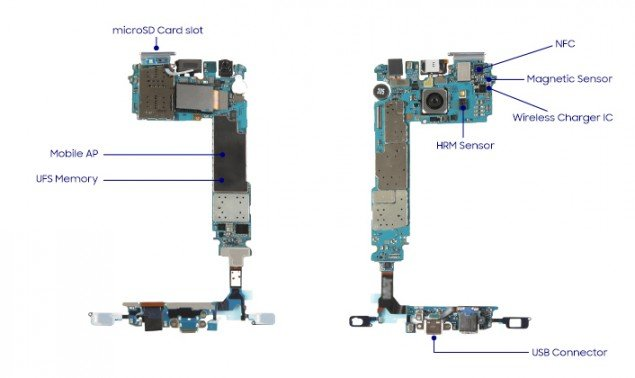 Samsung Galaxy S7 lettore microSD SIM