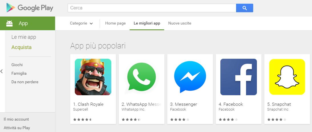 ecco quanto velocemente le app android perdono utenti e