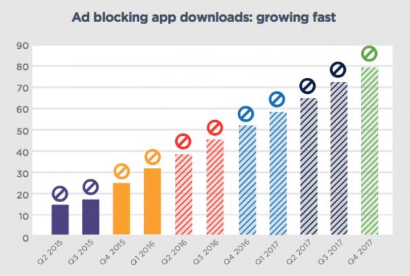 tune-ad-blocking