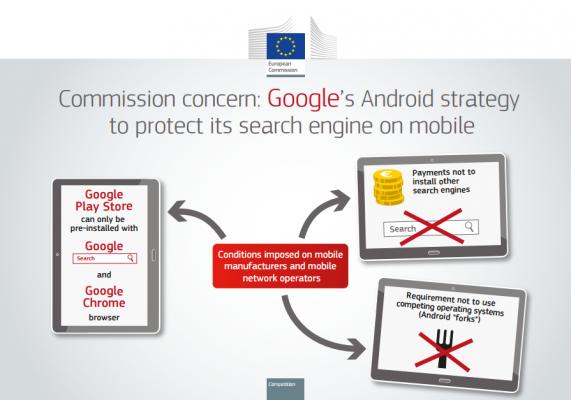 Antitrust UE contro Google