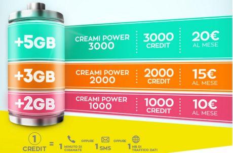 Creami power