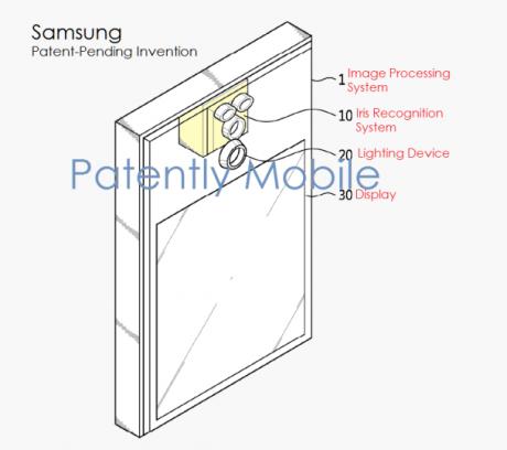 Samsung iris scanning patent 609x540