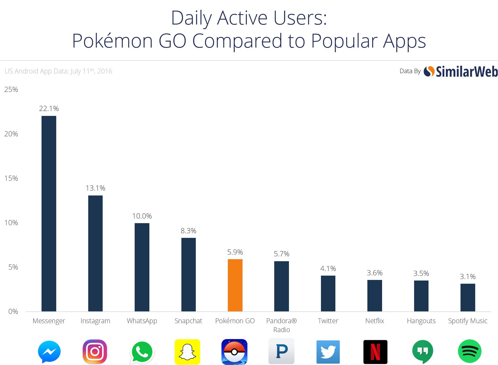 pokemon-go-and-other-apps-1