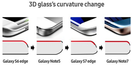 GalaxyNote7 Feature Design Main