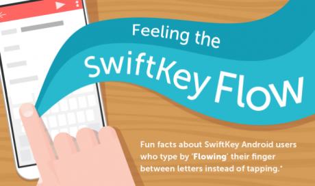SwiftKey Flow