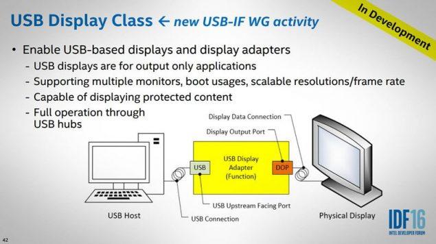 USB-type-c-intel-2016-08-17-03.0