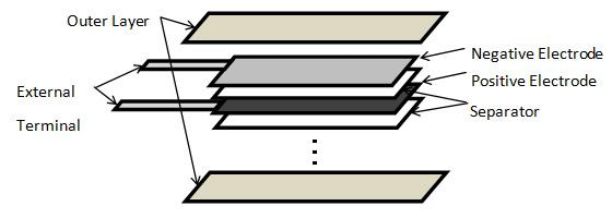 panasonic-batteria-flessibile-2