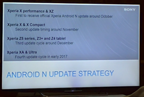 Sony Xperia Android Nougat Roadmap 640x431