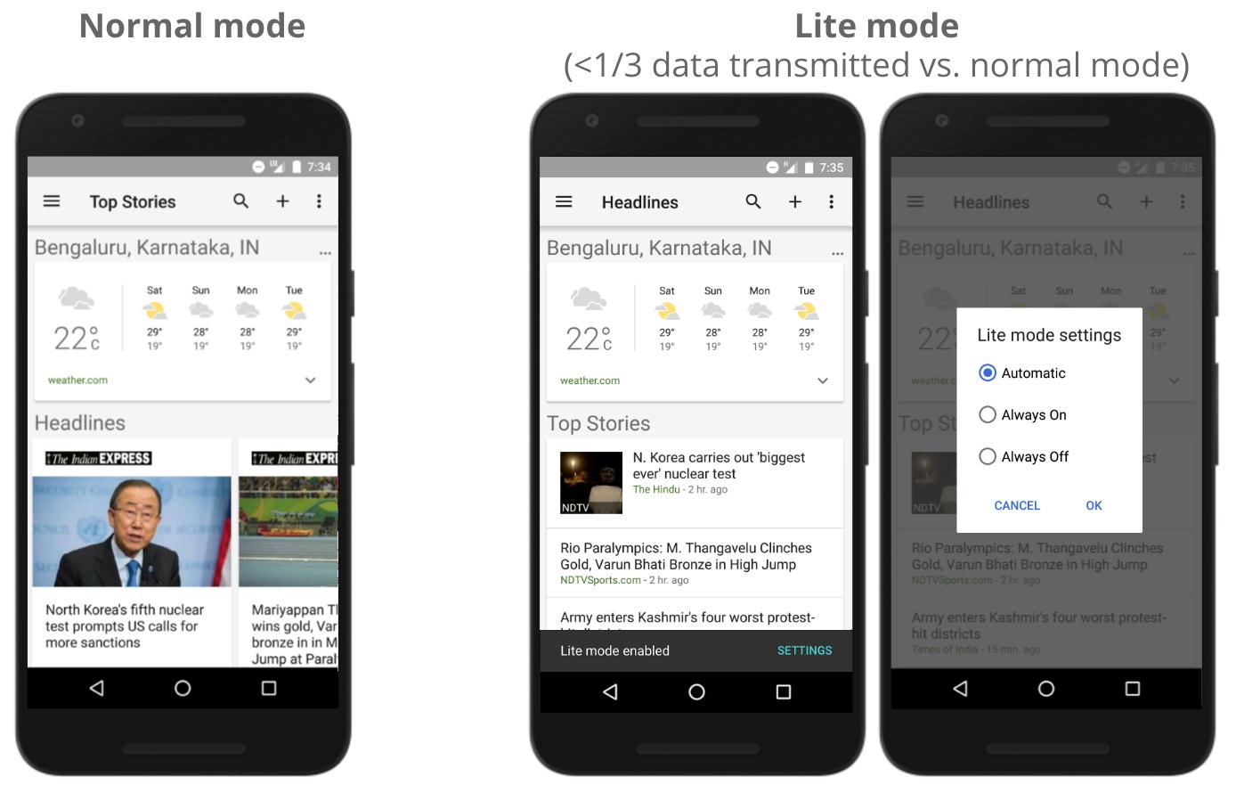 Google Notizie e Meteo migliora notevolmente l'esperienza con connessioni lente