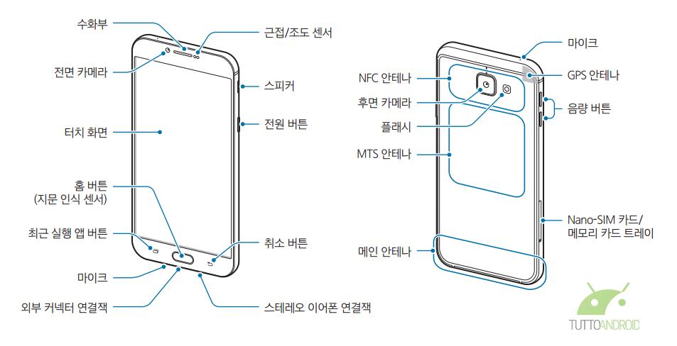 Il manuale utente di Samsung Galaxy A8 2016 svela design, Grace UX e Samsung Pay