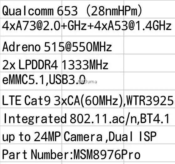 snapdragon-653-leaked-specs