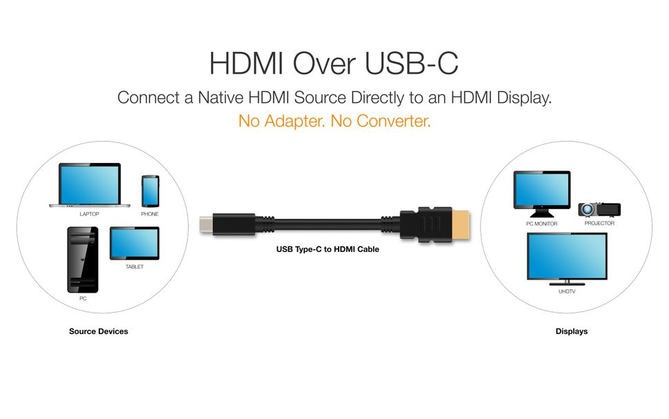 La nuova USB Type-C permetterà il collegamento diretto all'HDMI