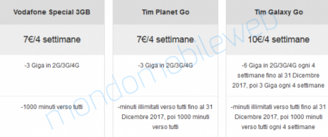 Offete per clienti 3 Italia Wind
