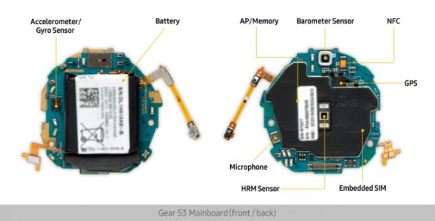samsung-gear-s3-componenti5