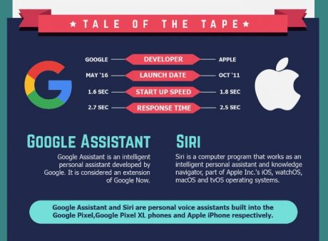 siri-vs-google-assistant1