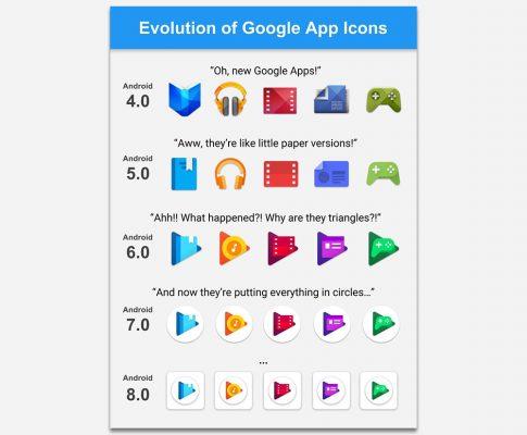 evolution-google-app-icons