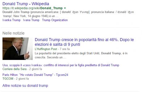 Google nelle notizie