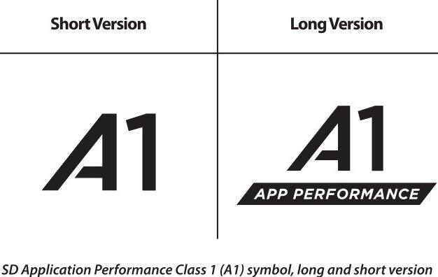 SD Association annuncia l'App Performance Class per le micro-SD