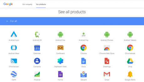 Google our products 2