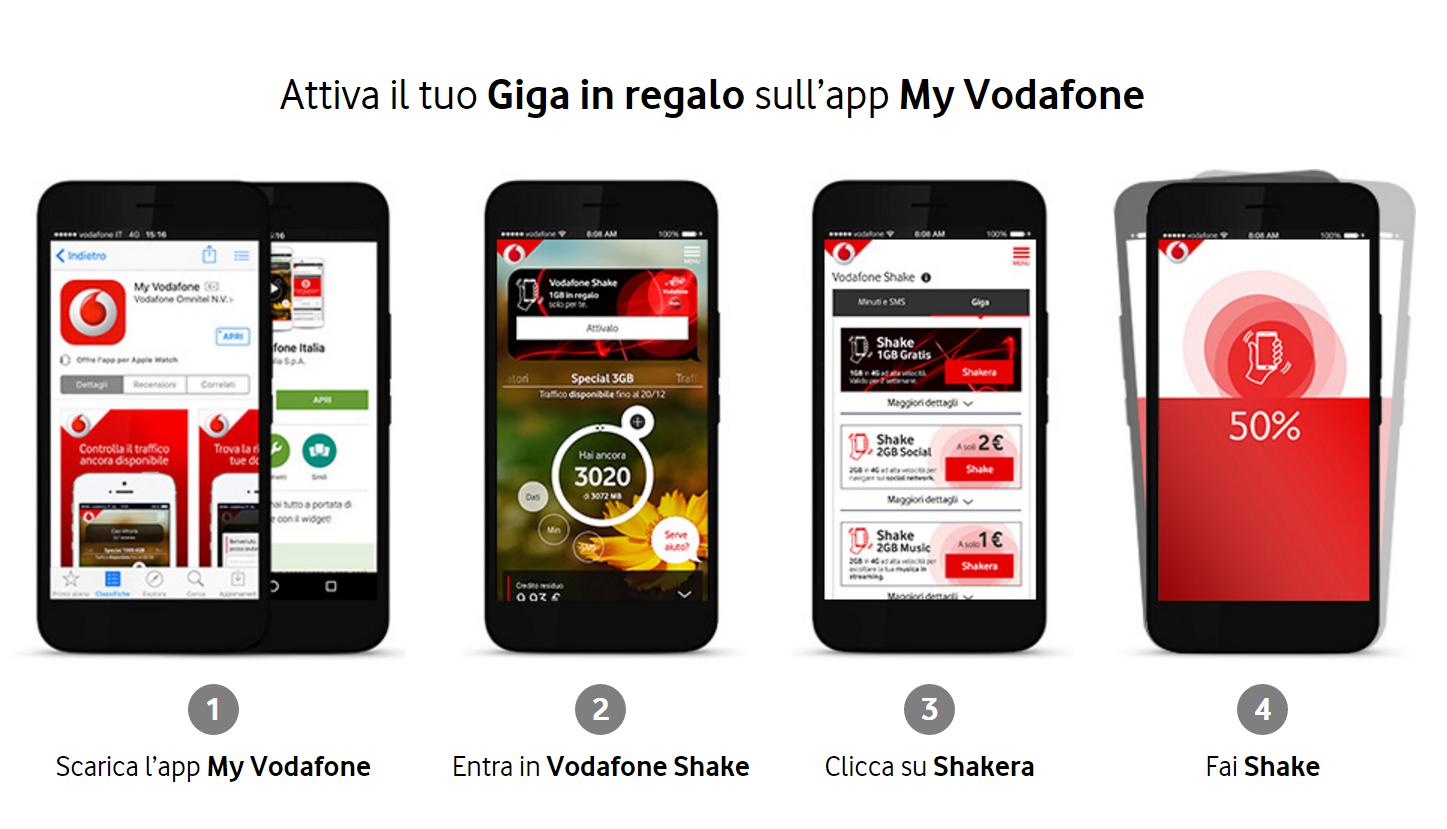 vodafone-shakera-sto-smartphone