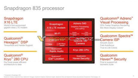 Qualcomm Snapdragon 835 1 1000x564 1